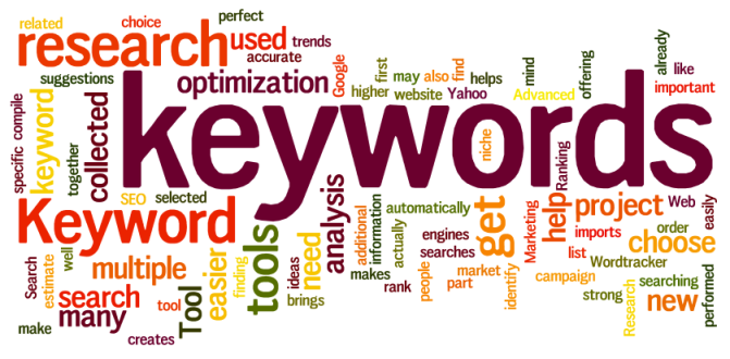 Keyword Research DIY